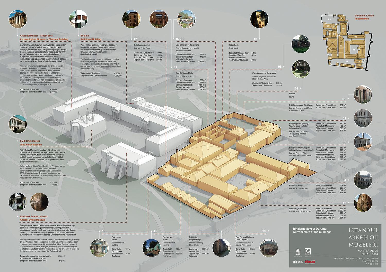 IAM Masterplan